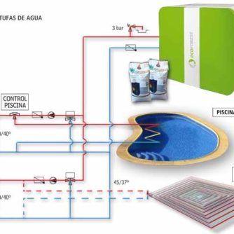 estufa-de-biomasa-de-agua-ecobioebro