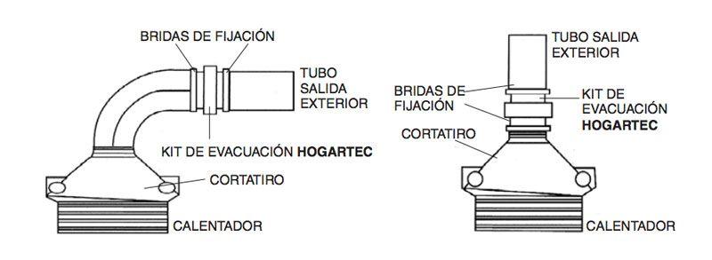 ejemplos-instalacion-hogartec-ecobioebro