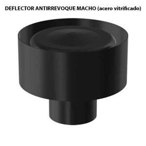DEFLECTOR-ANTIRREVOQUE-MACHO-(acero-vitrificado)-ecobioebro