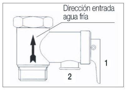 esquema-valvula-seguridad-termo-tnc