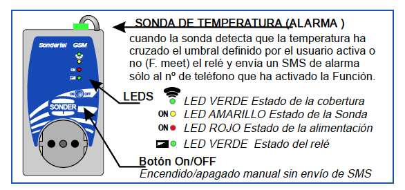 Esquema Sondertel Ecobioebro