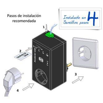 instalacion-sondertel-gsm-ecobioebro