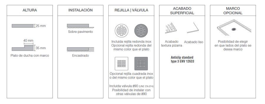 esquema-platos-ducha-neo-hidrobox-ecobioebro