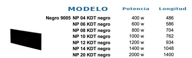 tabla-neo-negro
