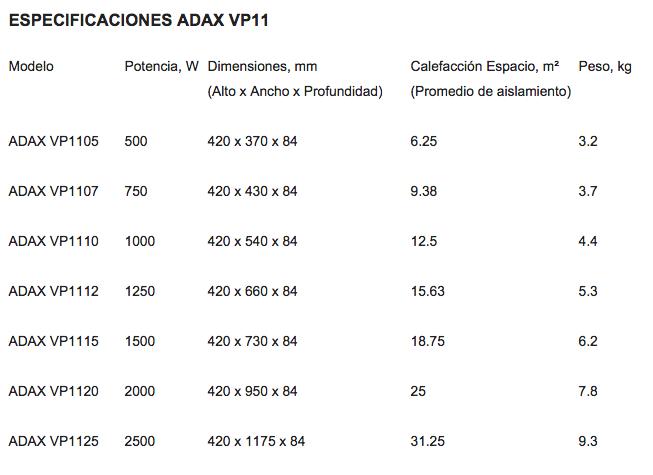 Especificaciones VP11 Ecobioebro