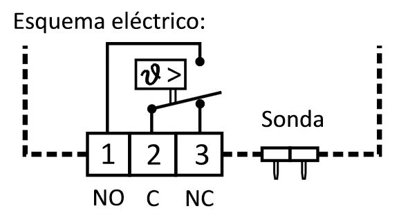 conexiones siesta CRX RD