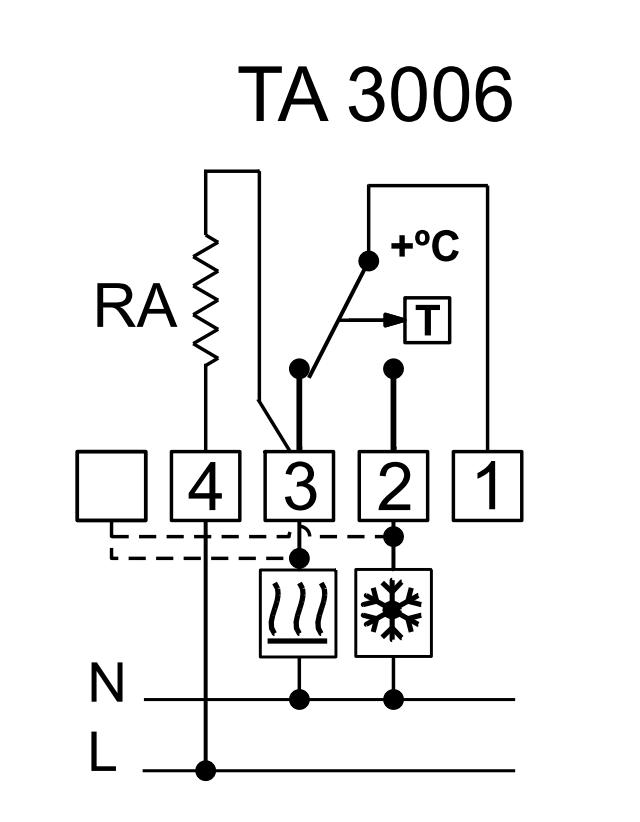 TA_3006-ecobioebro