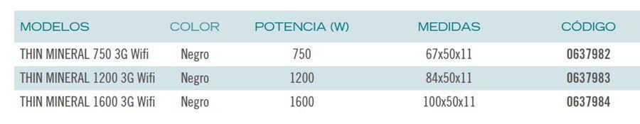 FICHA-TECNICA-SERIE-THIN-MINERAL-ECOBIOEBRO