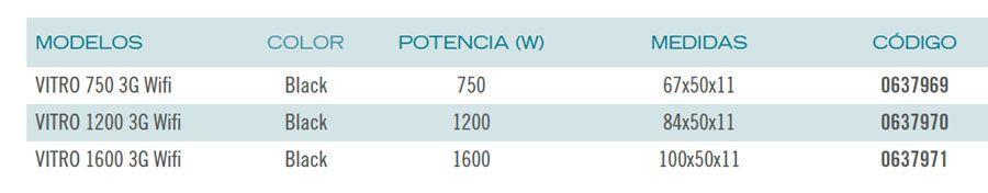 FICHA-TECNICA-SERIE-VITRO-RADIADOR-SECO-3G-WIFI-ECOBIOEBRO