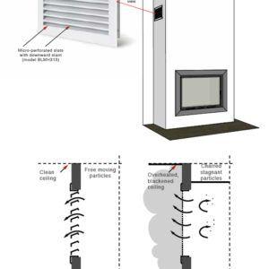 esquema-instalacion-rejillas-kemp-laminas-ecobioebro
