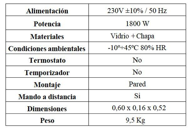 FICHA-TÉCNICA-CHIMENEA-DE-PARED-ECOBIOEBRO