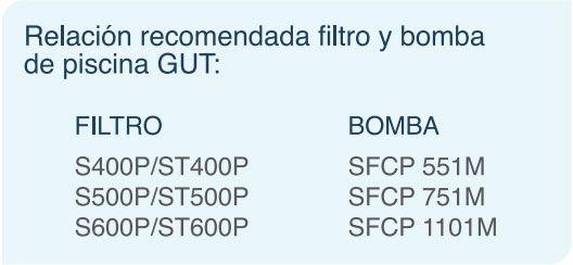 Recomendación Bombas y filtros ecobioebro