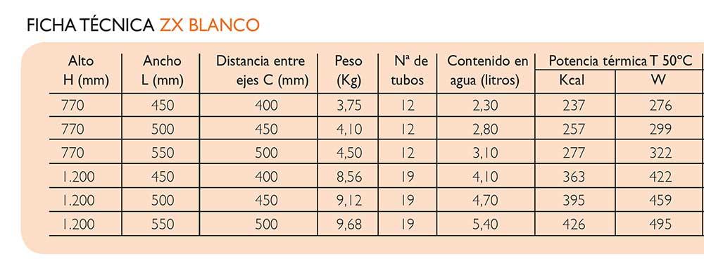 ficha-secatollas-ZX-BLANCO-ecobioebro