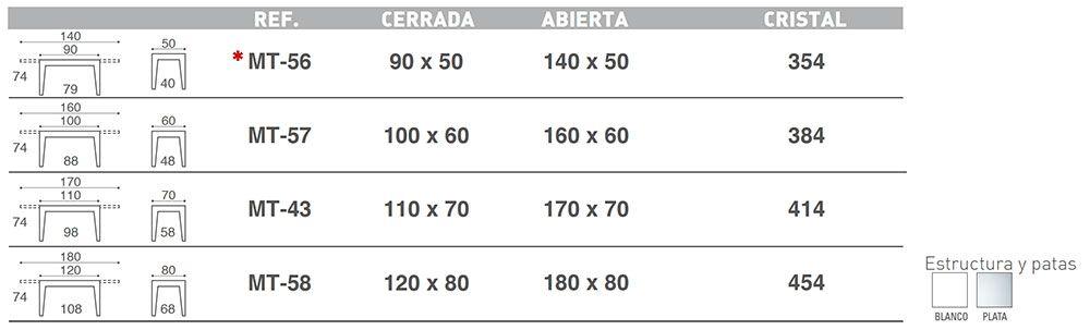 Promoción MESAS DE COCINA MESA ABRIL EXTENSIBLE APERTURA FRONTAL