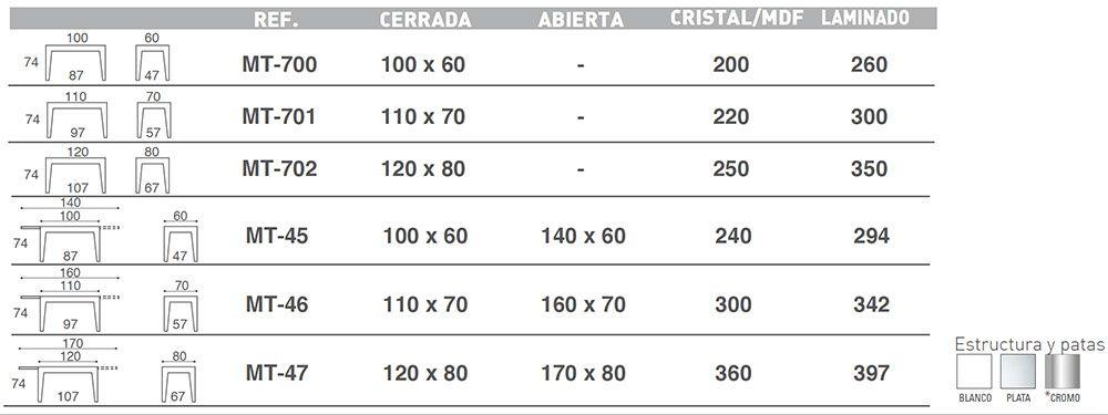 MESAS DE COCINA MESA ARIES EXTENSIBLE - Ecobioebro