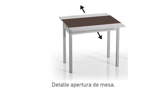 detalle-apertura-mesa-marta-ecobioebro