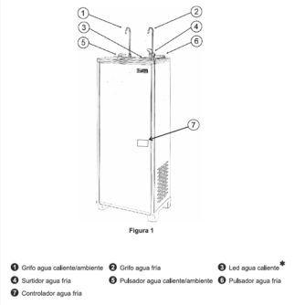 Componentes-fuente-puranox-ecobioebro