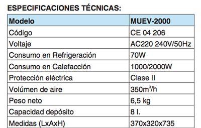 Epecificaciones-MUEV-2000