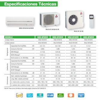 Especificaciones-tecnicas-seriE-MSZ-SF
