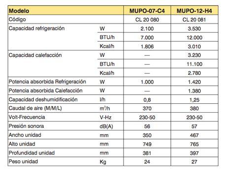 FICHA-MUPO
