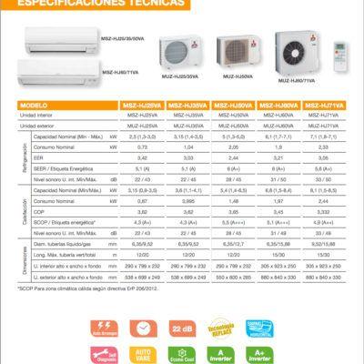 AIRE ACONDICIONADO M.ELECTRIC 1X1 MSZ-HJ50