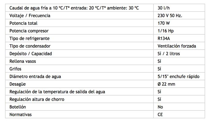 Ficha-tecnica-fuente-30l