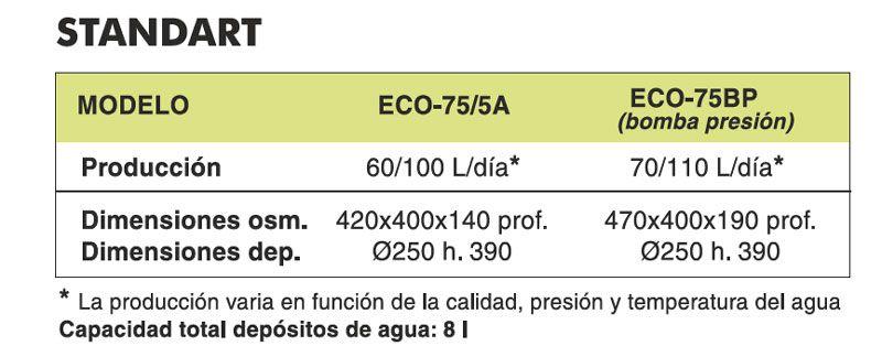 Ficha-tecnica-osmosis-standart-ecobioebro