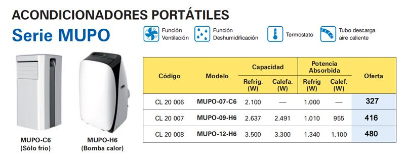 Oferta-portátiles-MUPO-ecobioebro