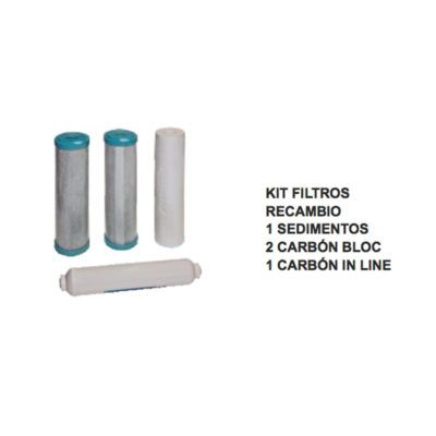 Recambios-Osmosis-Inversa-Ecobioebro-Standart