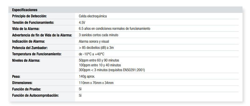 Ficha-Técnica-H450EN-ecobioebro