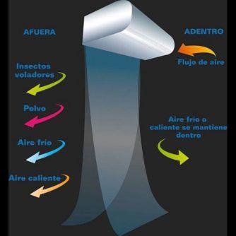 Esquema-cortina-de-aire-ecobioebro