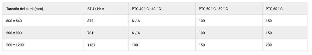FICHA-PRODUCTO-APINE-TOALLERO-CROMO-IP64-ECOBIOEBRO