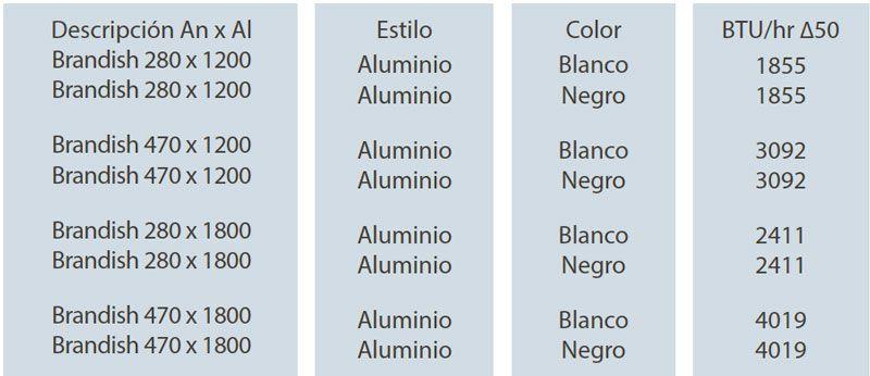 Potencias-Radiador-Aluminio-Brandish-Ecobioebro