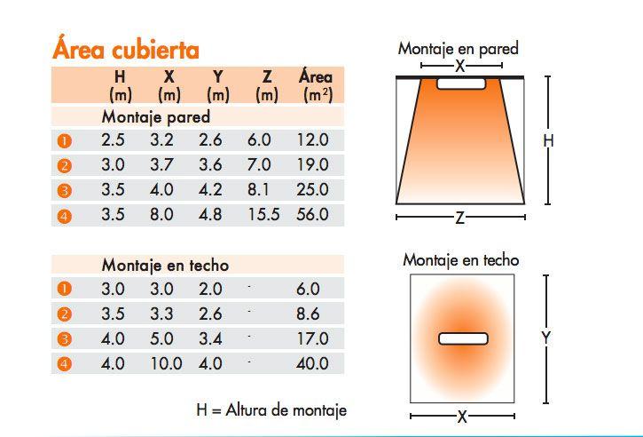 Areas-cubiertas-HLQ-ECOBIOEBRO