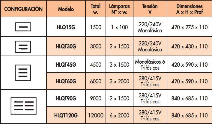 Especificaciones-HLQ-ECOBIOEBRO