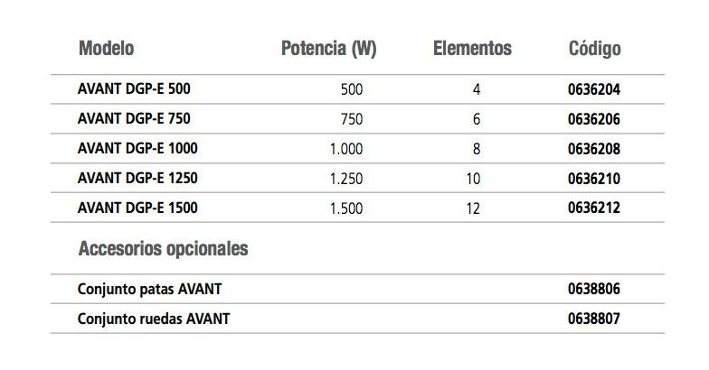 Potencias-Avant-Ecobioebro