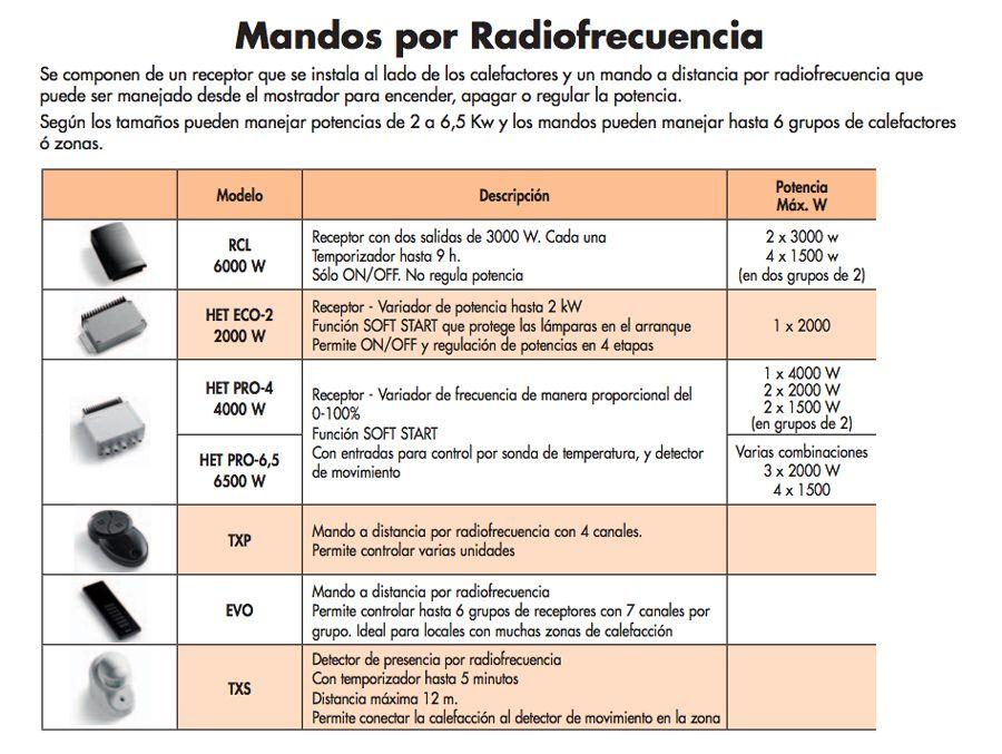 opcional-mandos-por-radio-frecuencia-ecobioebro