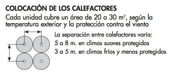 Colocación-calefactores-Ecobioebro