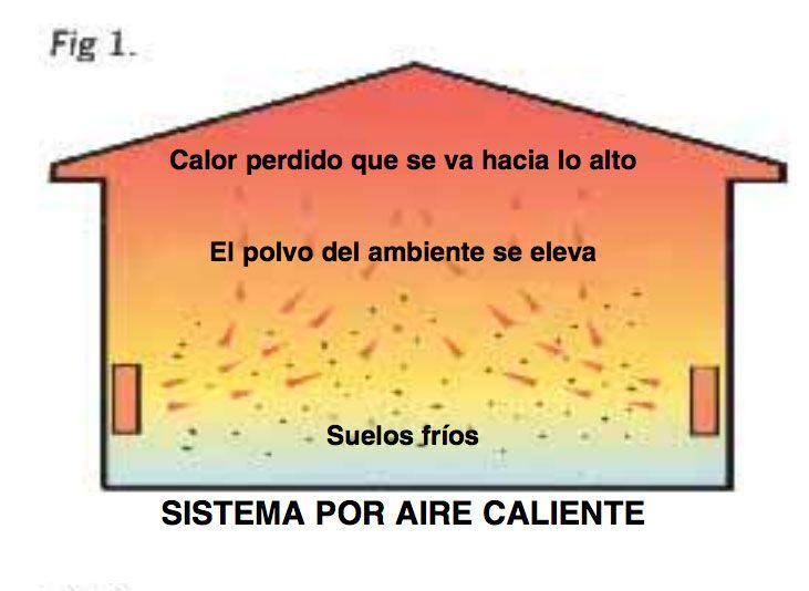 AIRE-CALIENTE-CONVENCIONAL-ECOBIOEBRO