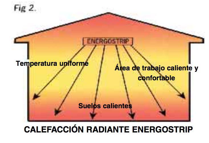 AIRE-CALIENTE-ENERGOSTRIP-ECOBIOEBRO
