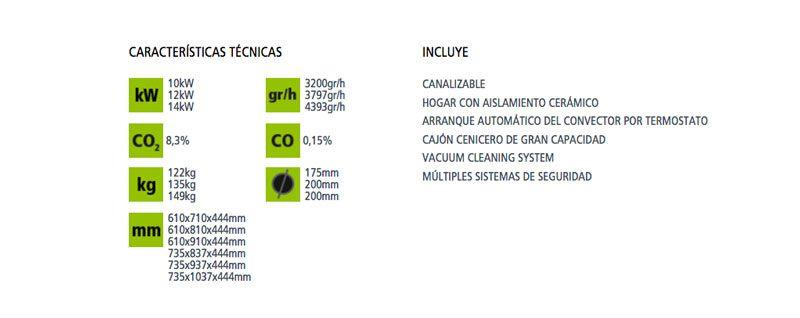 Caracteristicas-ecoinsert,-ecoglass-Ecobioebro