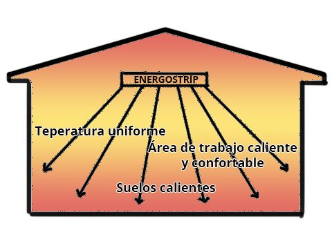 Energostrip-areas-ecobioebro