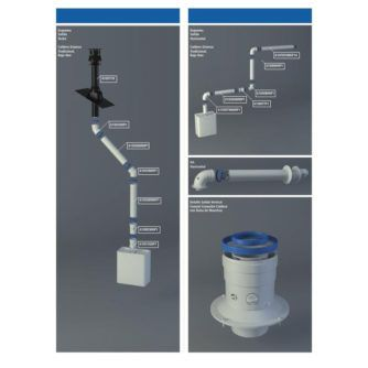 Esquema-montaje-60100-calderas-de-bajo-nox-y-tradicionales-ecobioebro