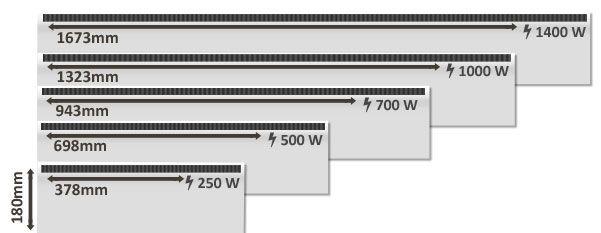 Radiadores el ctricos de panel norel for Radiadores bajos