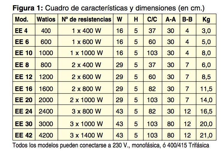 caracteristicas-y-dimensiones-energostrip-ecobioebro