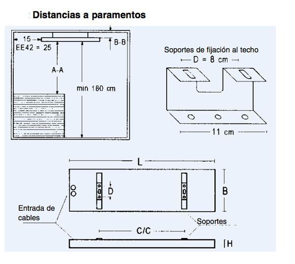 distancias-a-parametros-energostrip-ecobioebro