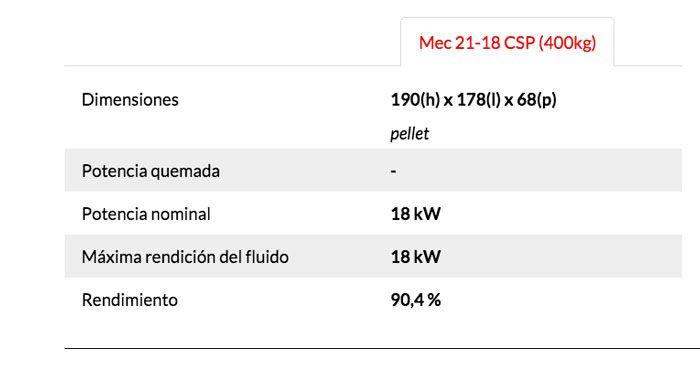 Caract.-caldera-400-kgs-pellets-Ecobioebro