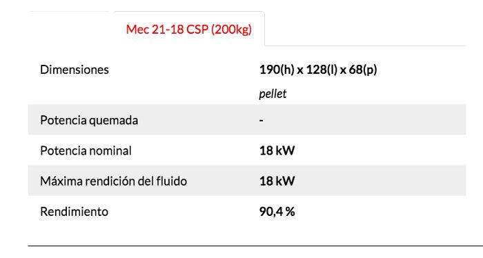 Caracteristicas-caldera-de-pellets-ecobioebro