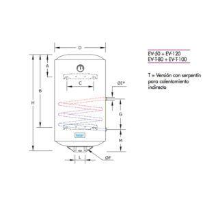 Dimensiones-Termo-Heizer-EV-Ecobioebro