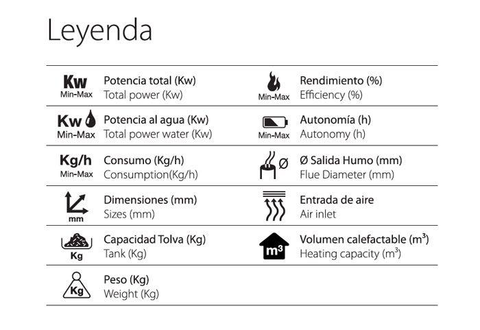 Leyenda-ferlux-Ecobioebro